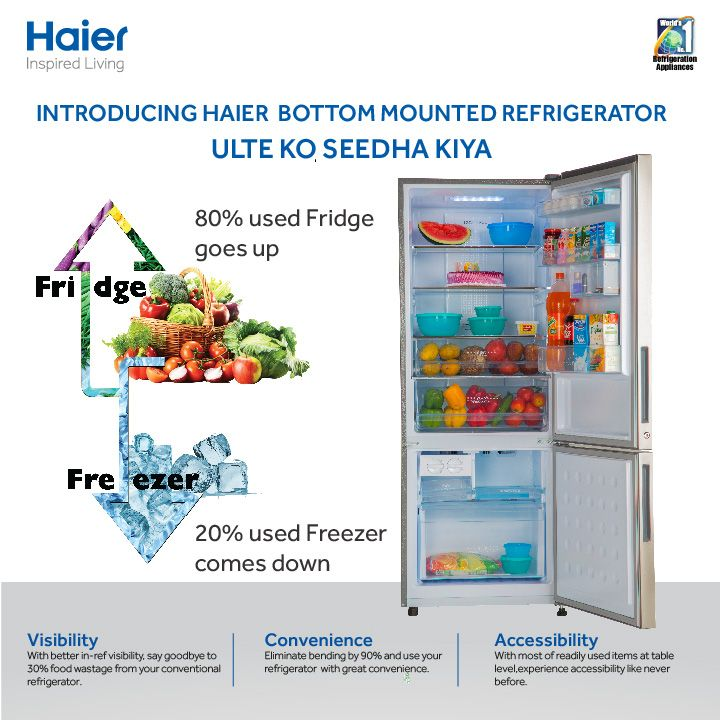 Ulte ko Seedha Kiya! Introducing Haier #BottomMountedRefrigerator in a brand new look. Haier's Bottom Mounted Refrigerator with it's state-of-the-art features of Convenience, Accessibility and Convenience is all set to transform your experience in the #kitchen.  #Technology #Appliances #HaierIndia #Innovation #InspiredLiving