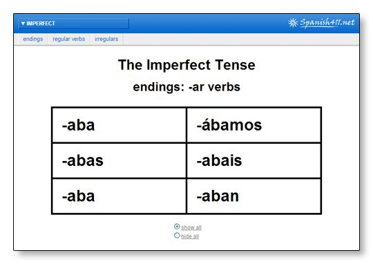 imperfect tense ar conjugations learning Spanish Future tense
