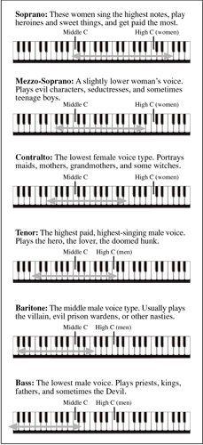 Piano : sad piano chords loop Sad Piano and Sad Piano Chords Loopu201a Sad Piano Chordsu201a Piano