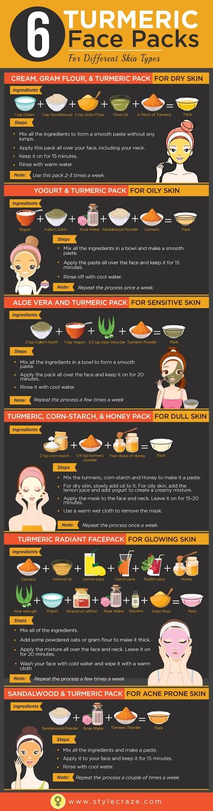 Homemade Turmeric Face Packs For Different Skin Types - Do you fancy an infographic? There are a lot of them online, but if you want your own please visithttp://linfografico.com/en/prices/ Online girano molte infografiche, se ne vuoi realizzare una tutta tua visitahttp://www.linfografico.com/prezzi/
