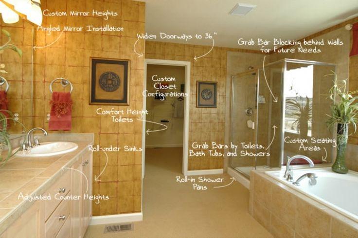 Universal Design Bad Badezimmer Badezimmer design