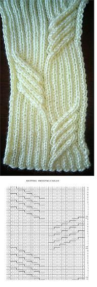 KNITTING CHARTS,Knitting patterns, stitch, tutorials
