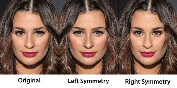 Most Perfect Face | List of Symmetrical Celebrity Faces