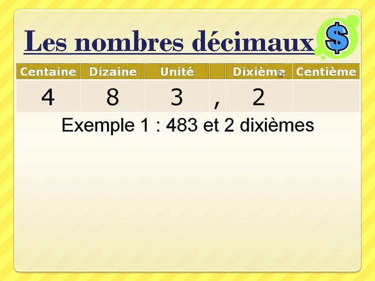 Les nombres décimaux - YouTube