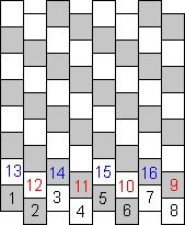 Even Count Peyote Graph | Basic Beading- How to Follow Peyote Patterns - Beadwork