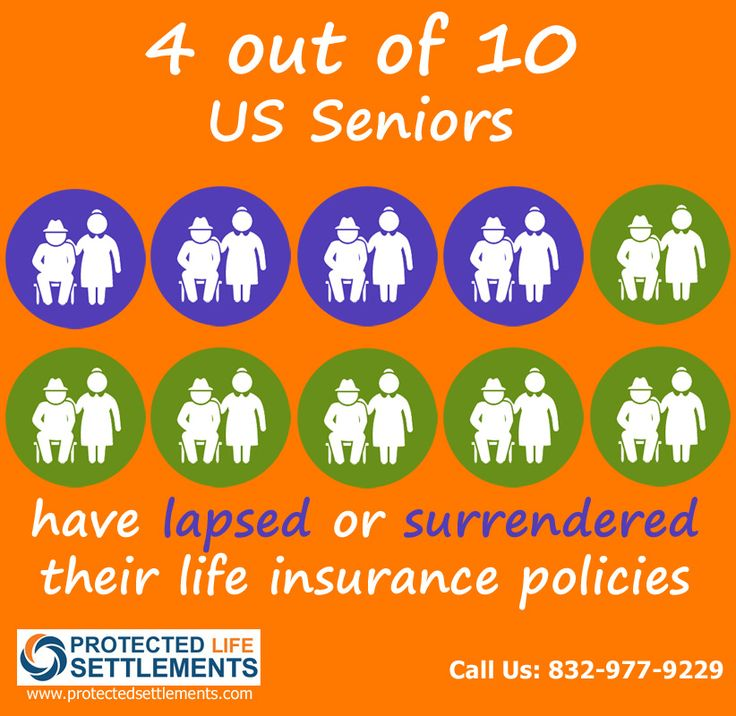 Discover the smart option to close your life insurance