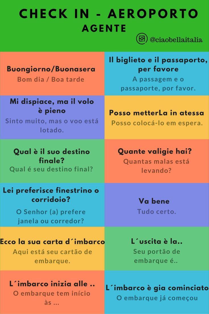 Infográfico dicionário viagem italiano / português. Expressões italianas que podem ser utilizadas no aeroporto.