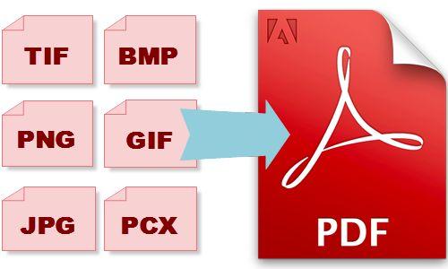 .NET Image to PDF SDK, Convert Image to PDF in .NET, Append Image to PDF in .NET