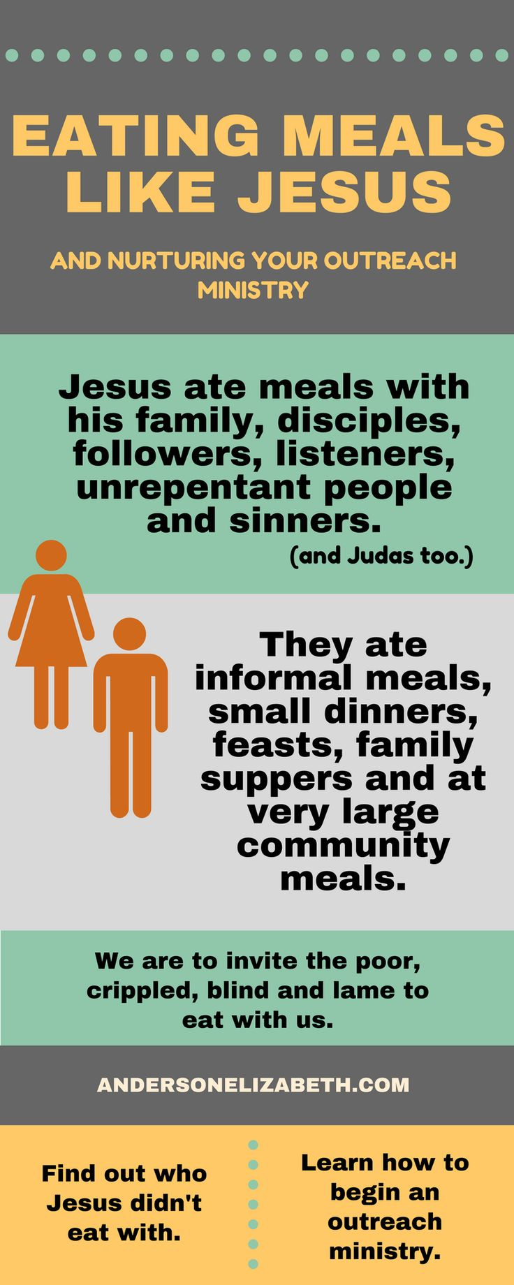 An important part of Jesus' ministry was sharing meals with people. Read about the different types of meals that Jesus had and the people he ate with.