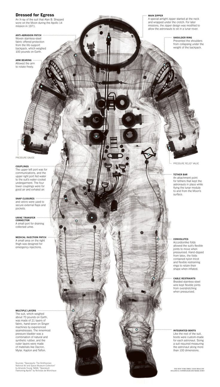 X ray poster design - Space Suit X Ray