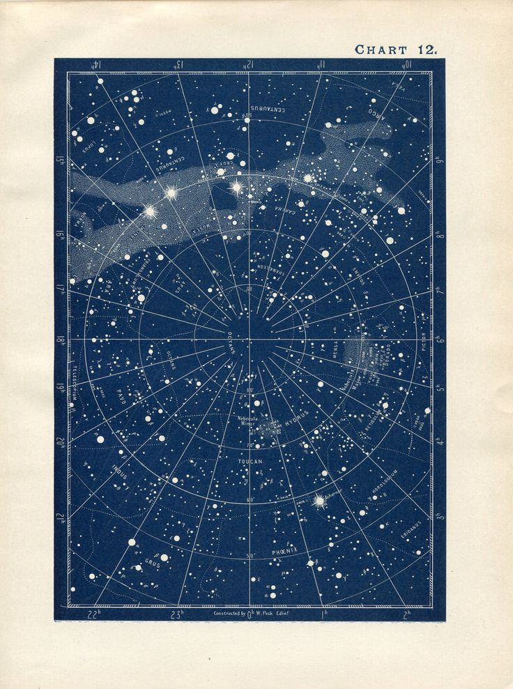 astronomy charts printable - photo #10