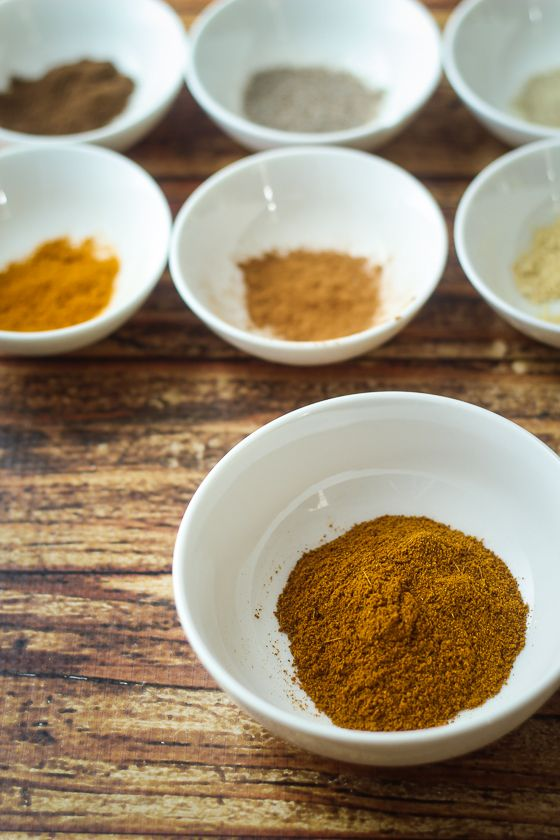 Moroccan Spice Mixture Recipe [use on Weight Watchers Tagine ~M-L]