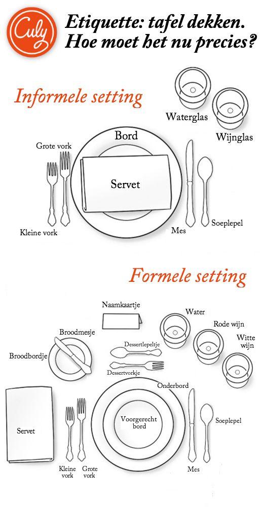 Etiquette tafel dekken
