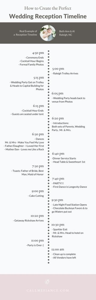 Want to know how to structure the perfect wedding reception timeline that's perfect for you. With real examples from our client's big days we show you how to create the best timeline for your wedding reception.     This wedding idea will take the overwhelm out of planning.     How to Create Your Perfect Wedding Reception Timeline - Call me Fiancé
