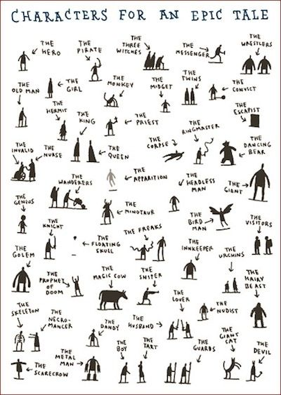 How to Determine the Characters for the Epic Novel You're Writing