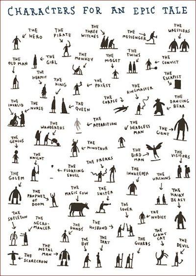 characters_epic_novel