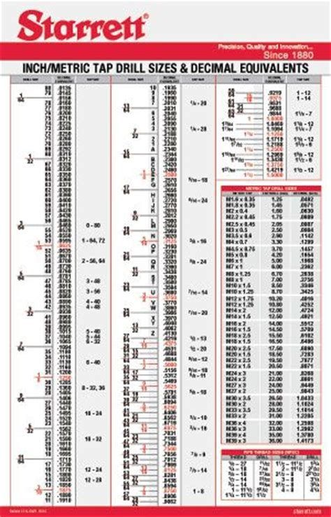 The 25 best metric conversion chart ideas on pinterest inch image result for printable metric conversion chart wire size greentooth Images