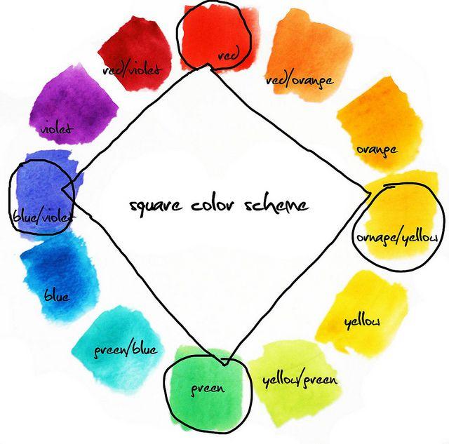 Best Art Tetradic Color Schemes Images On Pinterest Color - Color wheel color schemes