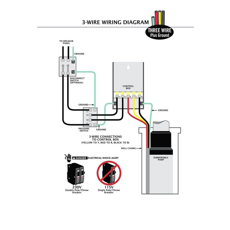 Well Pump Electrical Box Tags Control Wiring Simple