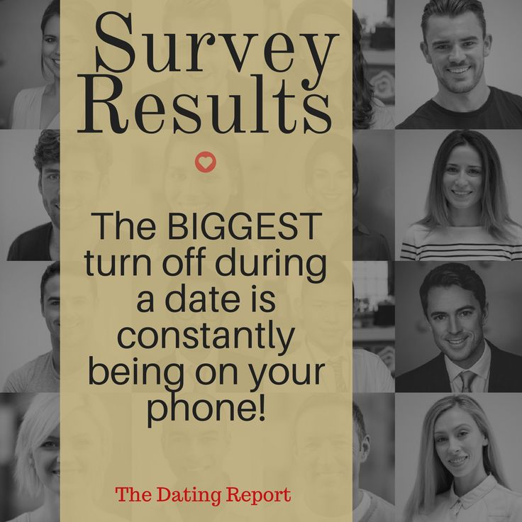 In a recent survey conducted by Louanne Ward from Perth's Millionaire  Matchmakers, both men and women voted using your phone while on a date as  the biggest ...