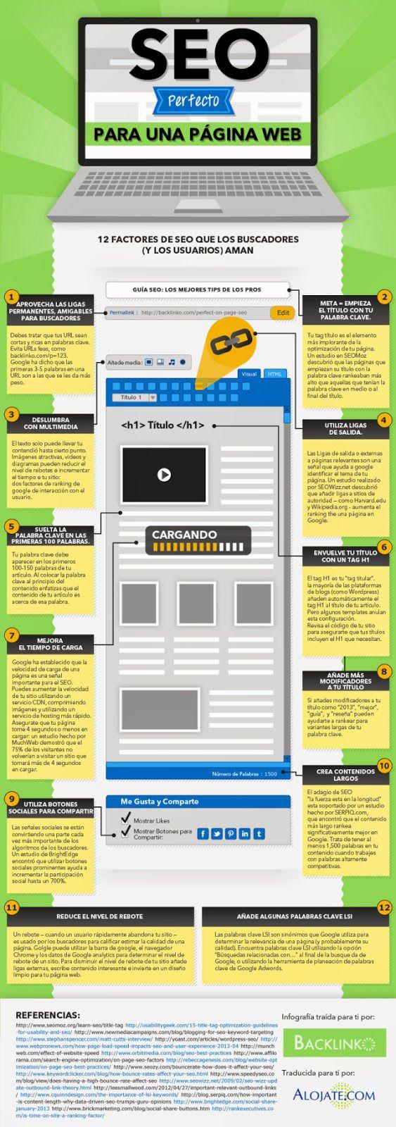 Pasos para lograr el #SEO perfecto en una página Web. #Infografia #PosicionamientoWeb