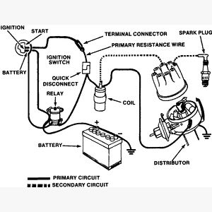 Motorcycle Ignition System Wiring Diagram