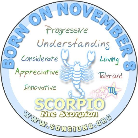 61 Best Born In January November Zodiac By Day Images On
