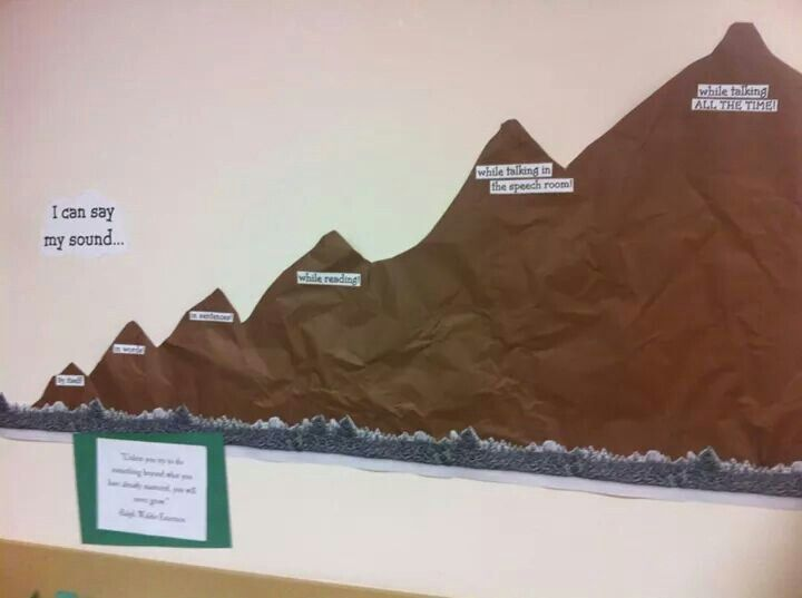 1582 Best Images About Slp Bulletin Board And Decorating