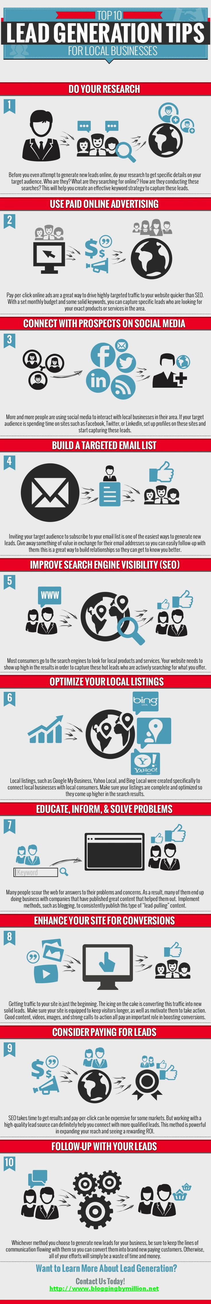 Top 10 Lead Generation Tips for Local Businesses. #infographic