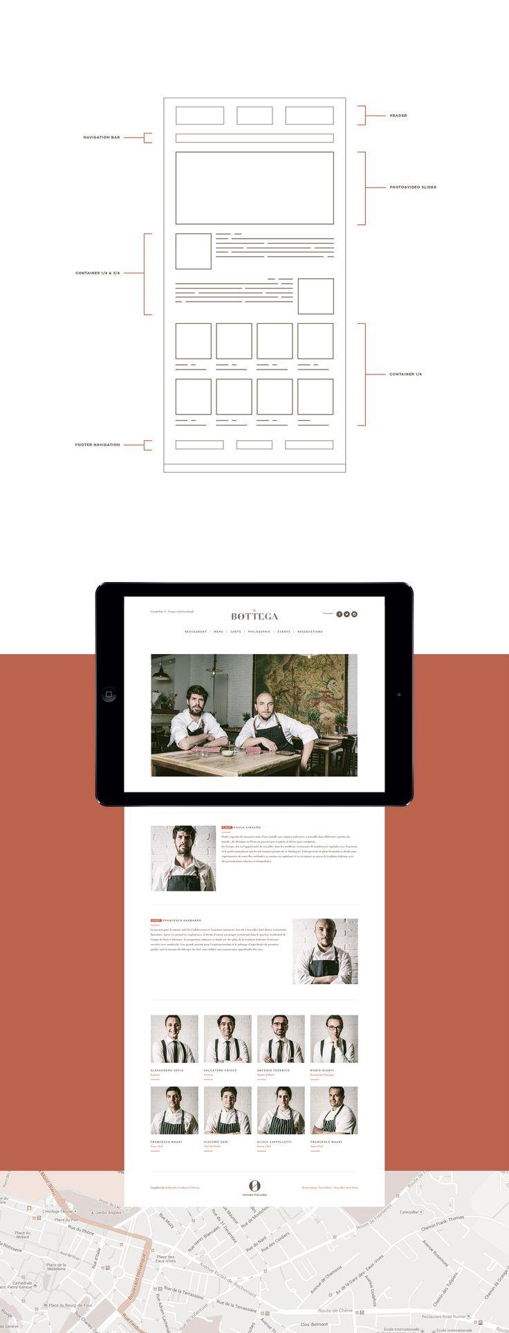 La Bottega - Cucina Italiana by Multiple Owners