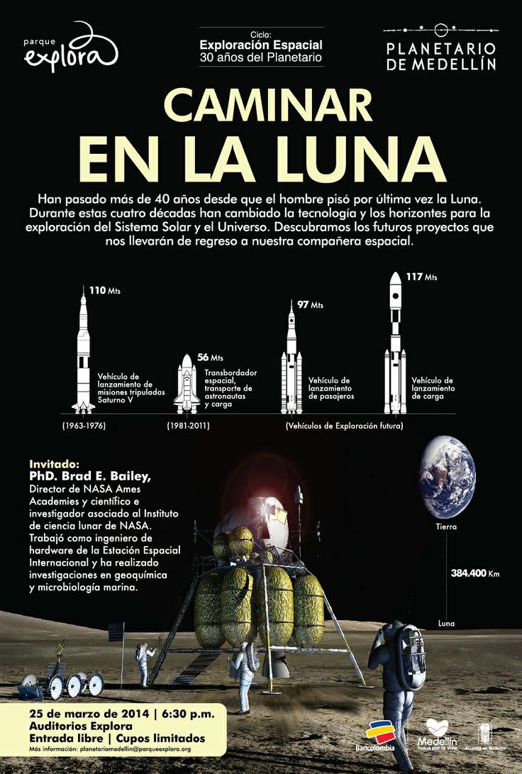 Infografía: Caminar en la Luna.