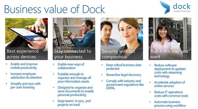 Business Value of Dock Intranet Portal