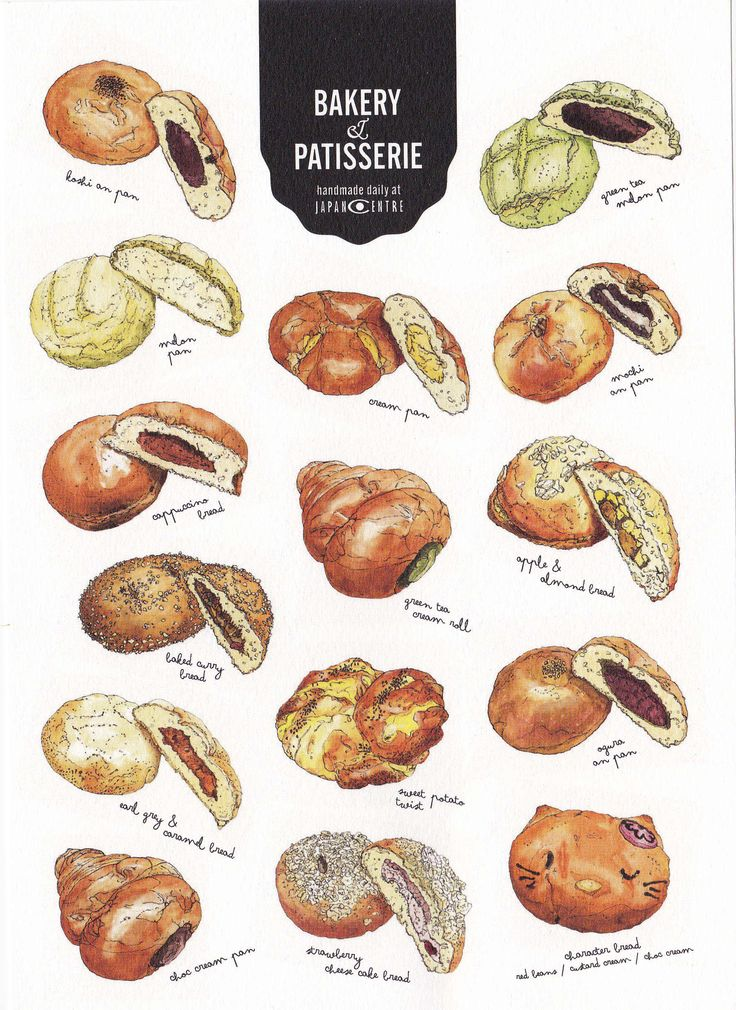 Bakery & Patisserie illustration. Collected at Japan Centre in London.
