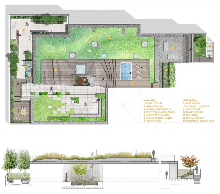 321 Best Images About Garden Rooftop Designs On Pinterest: 25+ Best Ideas About Penthouse Garden On Pinterest