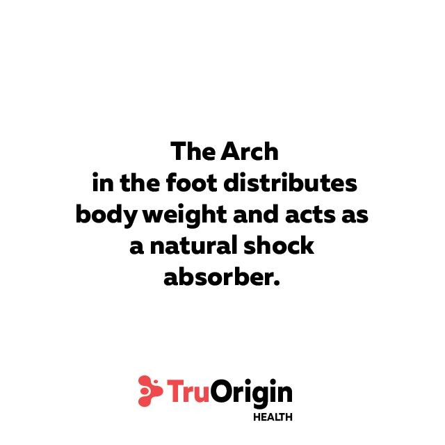 Did you know that your arch acts as a natural shock