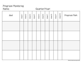 Progress Monitoring for IEP Goals