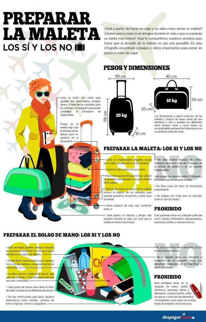 Es hora de viajar y no sabés qué podés meter en la valija y qué va en el bolso de mano. Aprendé a armar tu valija como un experto con nuestra infografía