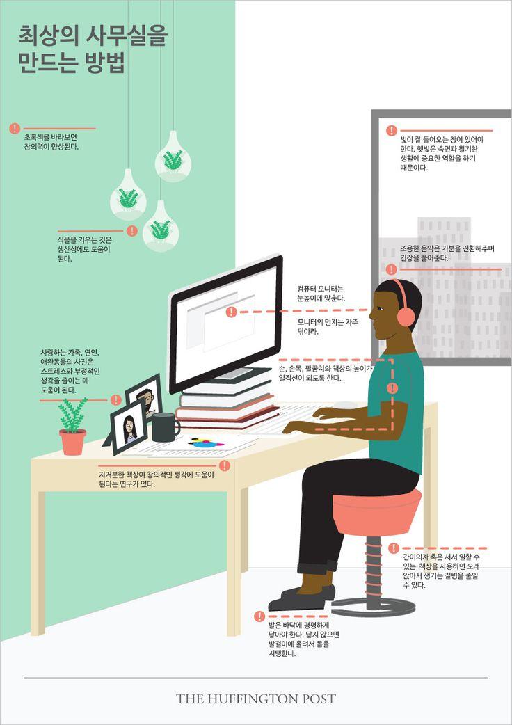 최상의 사무실을 만드는 방법에 관한 인포그래픽