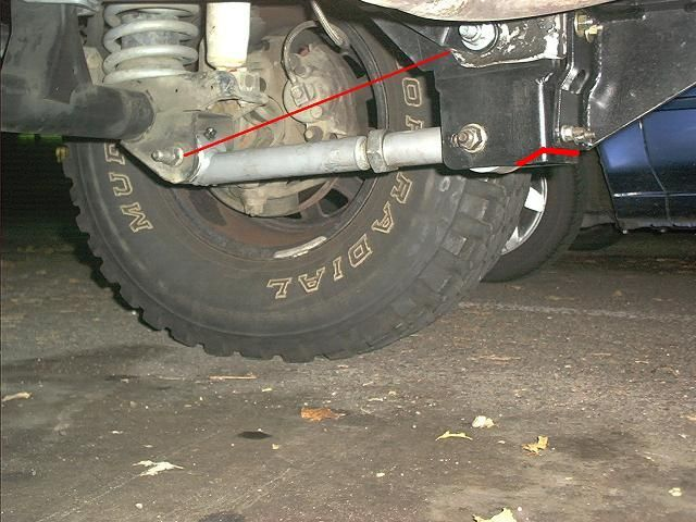 lower control arm and upper control arm lengths relative to lift height chart.  via Yucca-man