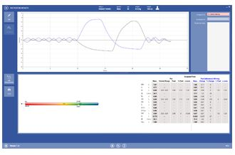 OMNIA 1.2: Spirometry testing with Omnia is extremely simple yet powerful
