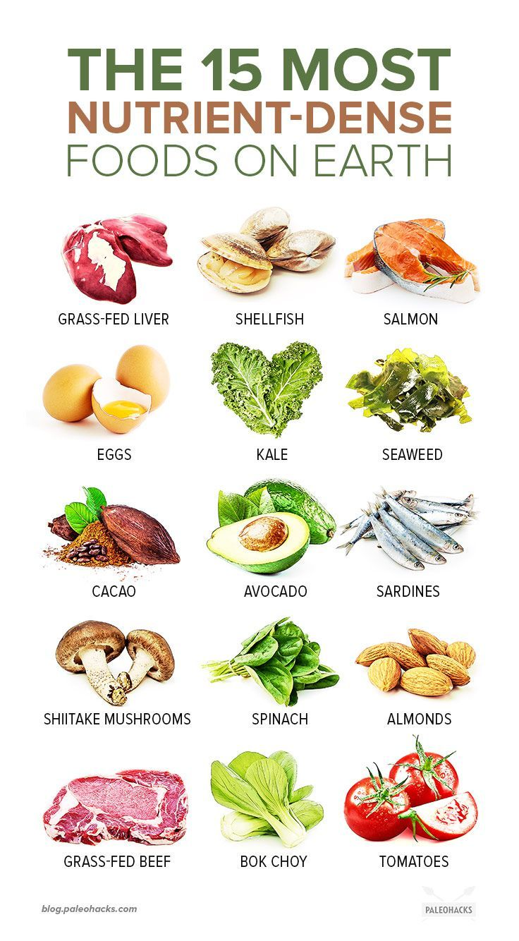 The 15 Most NutrientDense Foods On The Most