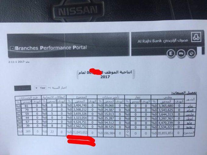 خلها على الله On Twitter Contractors Airline Boarding Pass