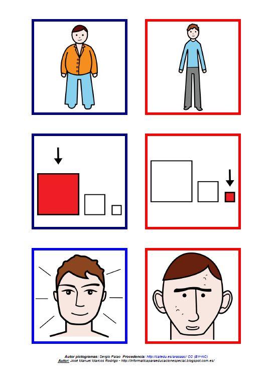Registro y valoración cualitativa - Antónimos. Lámina 11 http://informaticaparaeducacionespecial.blogspot.com.es/2014/09/registro-y-material-complementario-para.html