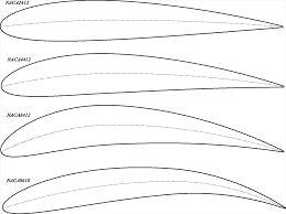 Výsledok vyhľadávania obrázkov pre dopyt vawt rotor blade