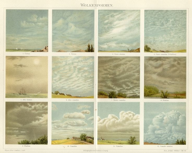 CLOUD FORMATIONS,1894 Meteorlogical Chromolithograph