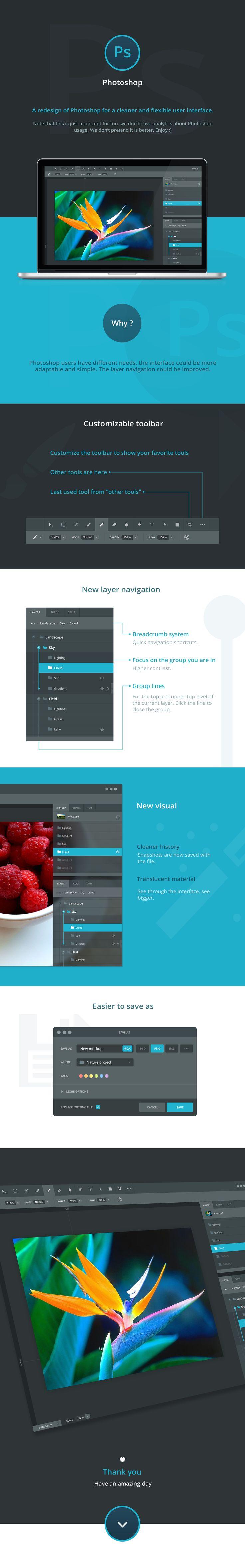 http://abduzeedo.com/photoshop-redesign
