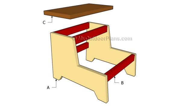 Step Stool Plans Patterns Woodworking Projects Amp Plans