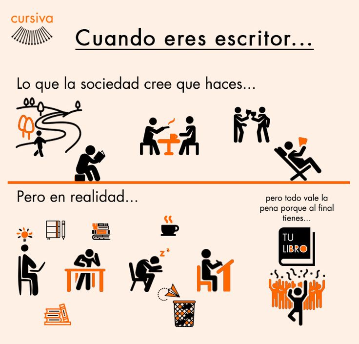 #infografía #cuando eres escritor #escribir #writer