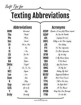 the abbreviation of words in sms There are many words of short forms that people used nowadays and i made this video to show you the words maybe you don't know i hope this can help you know the abbreviation stands for what.