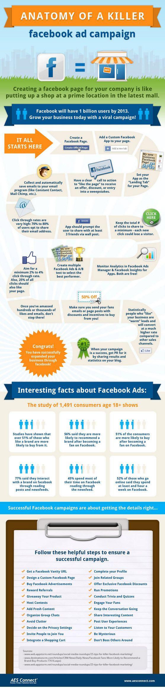 Killer Facebook Marketing Ad campaigns